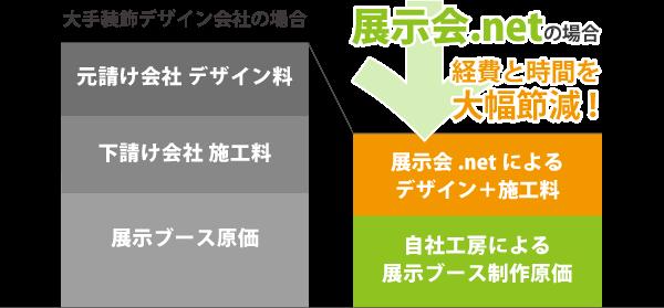 process_1