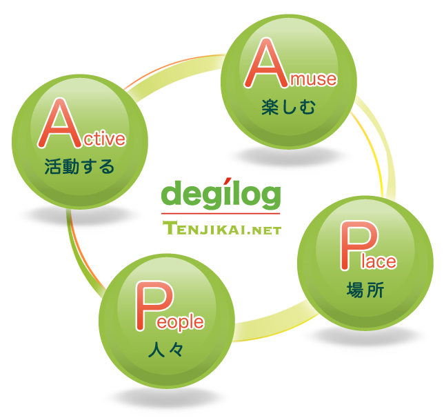 degilog_concept